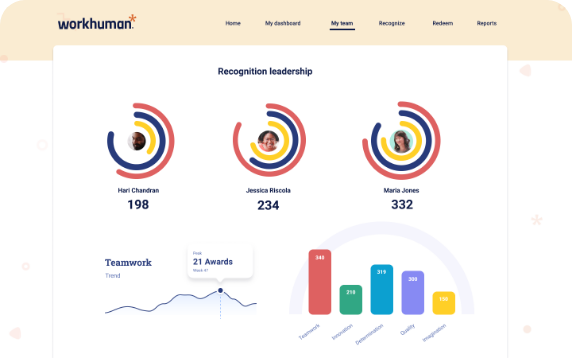 dashboard of our product focusing 'my team'.